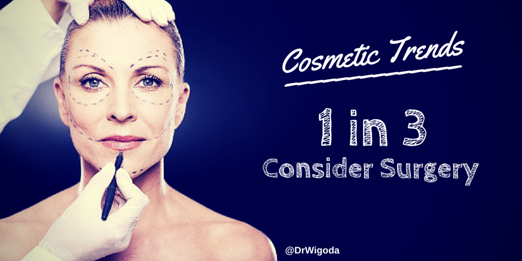 10 Plastic Surgery Motivators and Cosmetic Surgery Trends