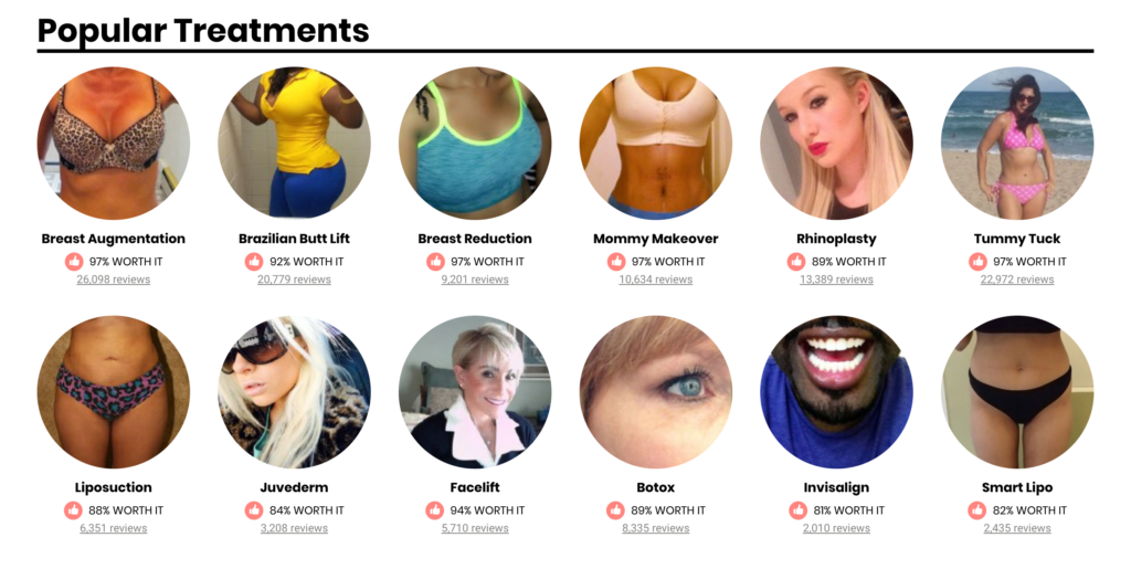 Plastic surgery trends from RealSelf